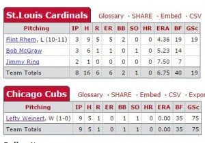 A partial box score from Lefty Weinert's Chicago Cub debut on September 5, 1927 (click for full box score)