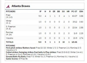 Box score from <a href=